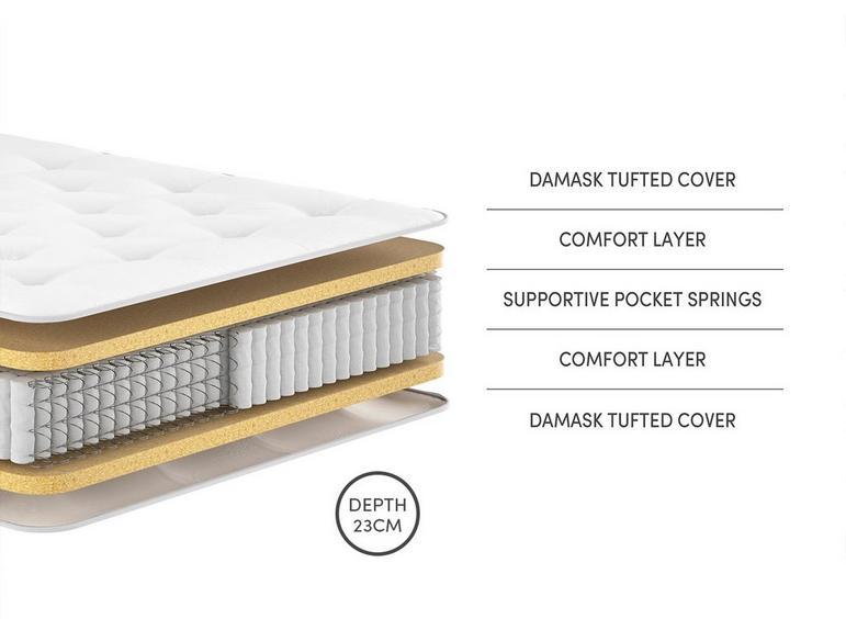 maitland pocket sprung mattress 4